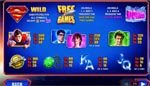 paytable slot machine superman the movie