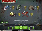 paytable slot zombies